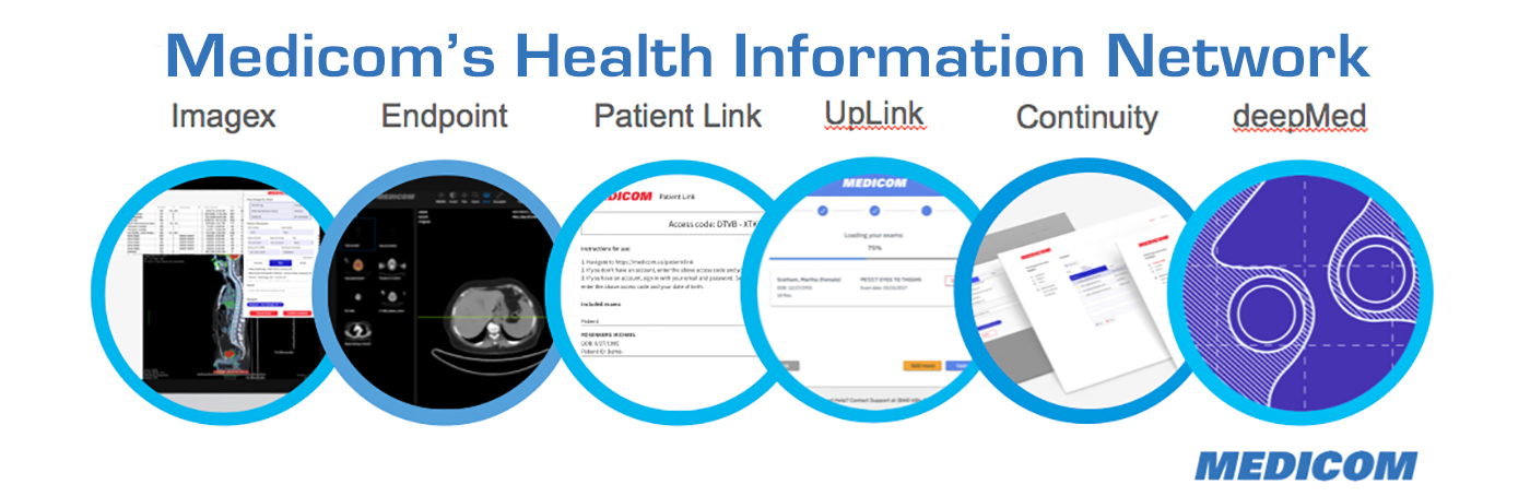 Medicom's Health Information Network offered by NXC Imaging