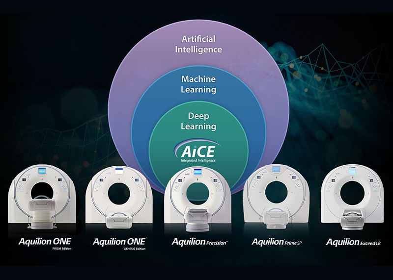 AI for CTs by NXC imaging
